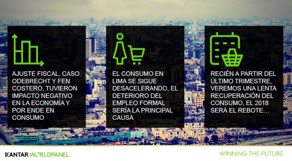 """consumo kantar peru 1 1024x567 - Kantar Worldpanel: """"Hogares peruanos han sentido el efecto de la desaceleración económica"""""""