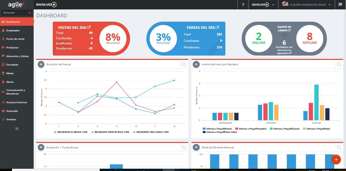 dashboard 123 - ¿Por qué invertir en trade marketing?