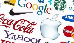 destacada marcas nombre 248x144 - Conozca el curioso origen de los nombres de marcas reconocidas