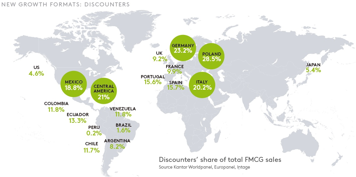 discounters mundo - Discounters: El formato que revoluciona el sector retail