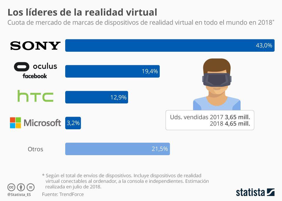 dispositivos_de_realidad_virtual