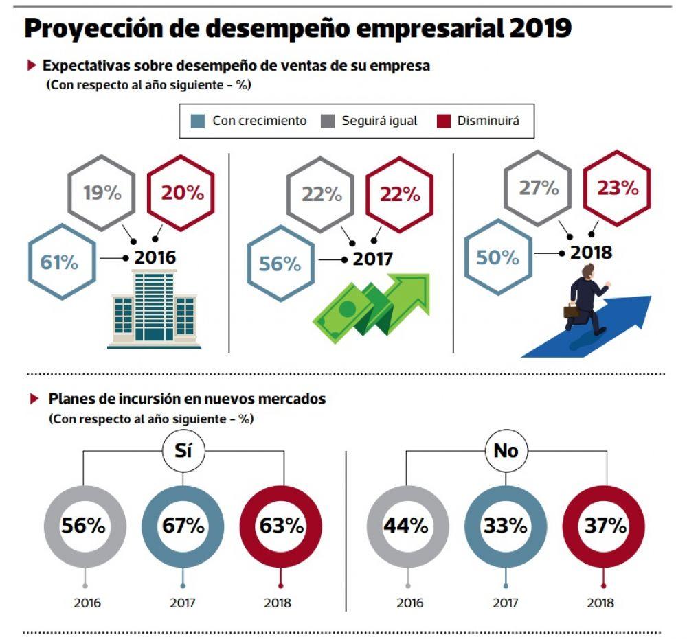 empresas peruanas