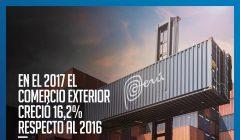exportaciones 2017 240x140 - Perú se ubica entre los principales países con mayor crecimiento exportador en el mundo