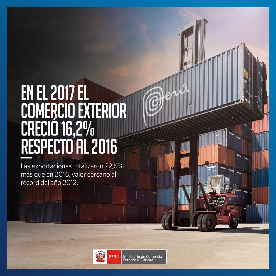 exportaciones 2017 - Perú se ubica entre los principales países con mayor crecimiento exportador en el mundo