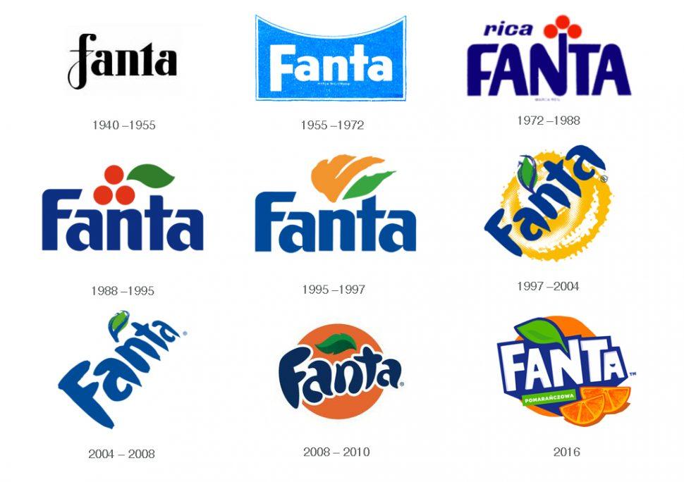 fanta evolucion logo fanta 970x684 - Fanta rediseña identidad visual y packaging