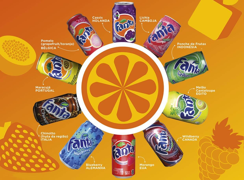 fanta sabores - Los sabores de Fanta en el mercado global