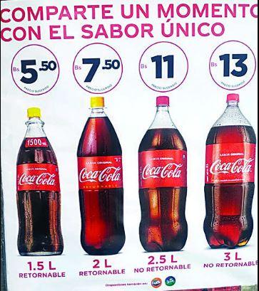 fanta sprite aumento de precios - ¿Subieron los precios de las gaseosas Fanta y Sprite en Bolivia?