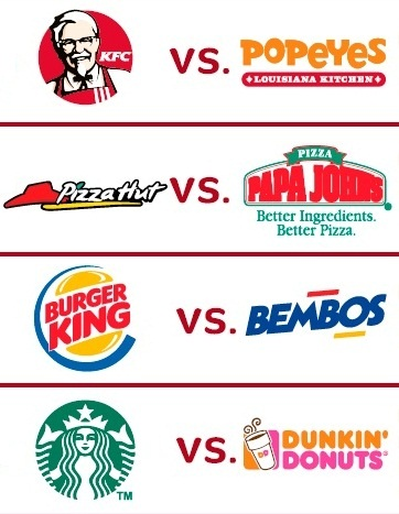 fast food delosi intercorp 1 - Miraflores y Surco son los distritos con más locales de fast food en Lima