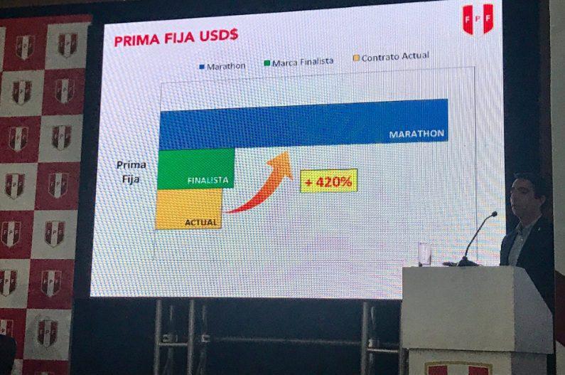 fpf marathon - Marathon vestirá a la selección peruana hasta el 2022