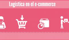 gestionar logistica comercio electronico promologistics 240x140 - La gestión logística en el e-commerce