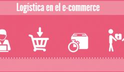gestionar logistica comercio electronico promologistics 248x144 - La gestión logística en el proceso de compra online