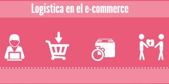 gestionar logistica comercio electronico promologistics - La gestión logística en el proceso de compra online