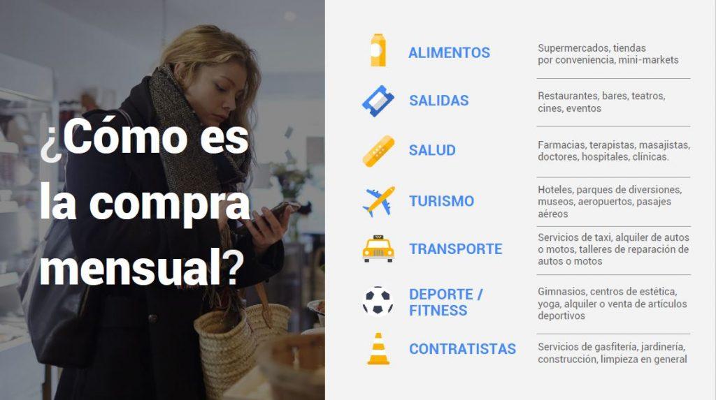 google ipsos perú 2 1024x573 - Conoce cuáles son las categorías que más busca el consumidor peruano en Internet