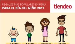 image 240x140 - El 86% de peruanos tienen previsto realizar algún regalo por el Día del Niño