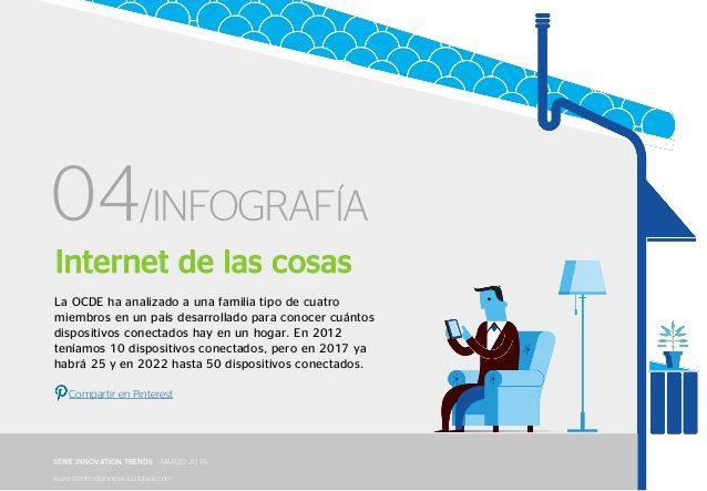 internet-de-las-cosas-15