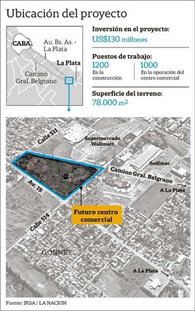 irsa la plata - Argentina: Irsa invertiría US$ 7,5 millones en un nuevo centro comercial