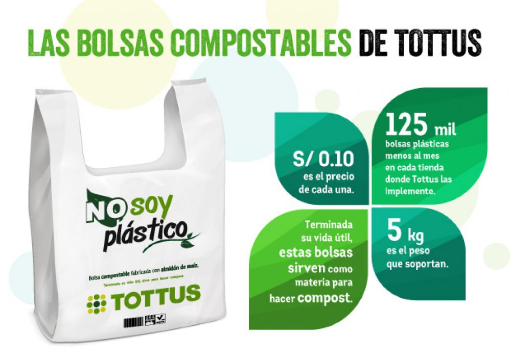 la bolsa plastica maiz totus - No solo es Tottus, conoce las tiendas que ofrecen bolsas biodegradables