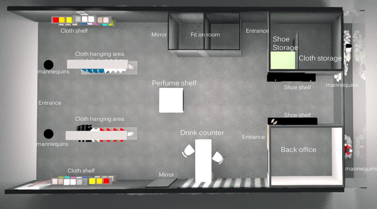 Consejos para el layout de una tienda comercial per for Retail store floor plan maker