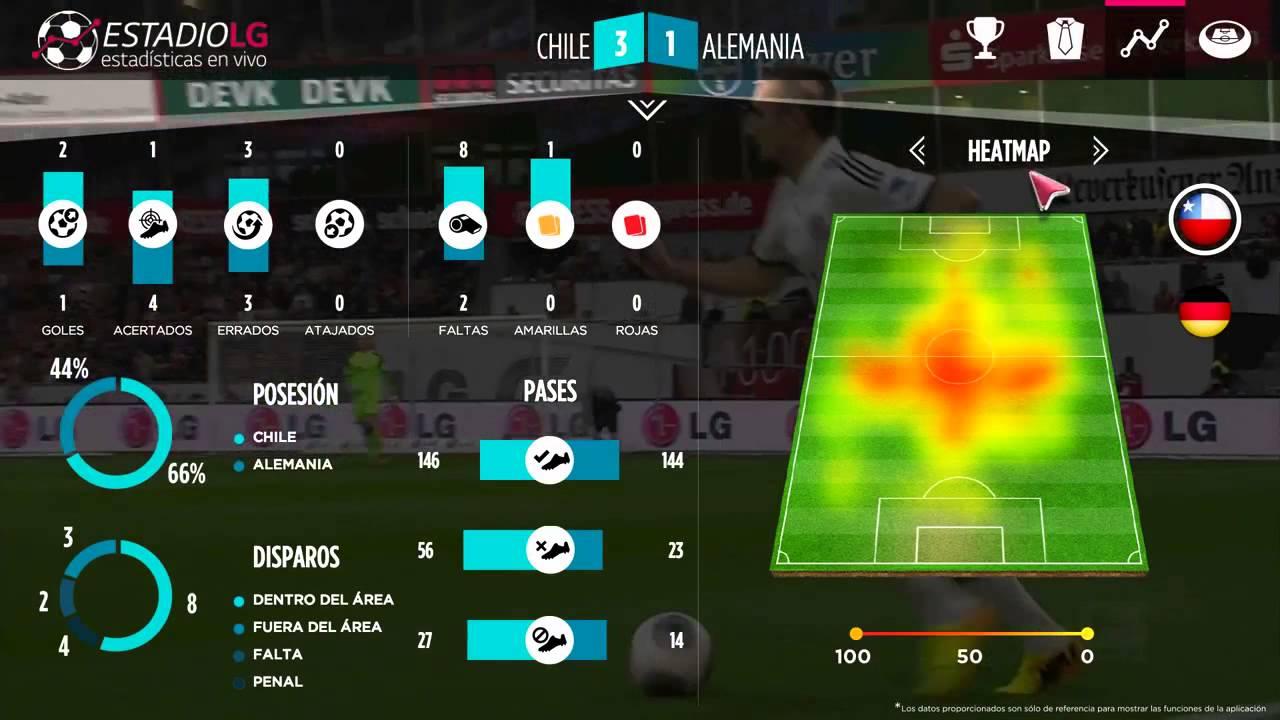 lg estadio futbol - LG presenta aplicación exclusiva de fútbol