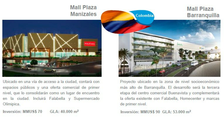 mall plaza colombia 2