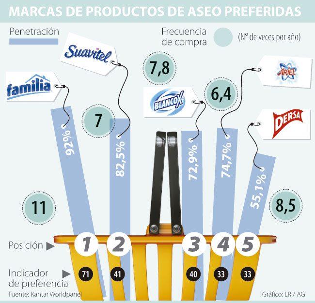 marcas colombianas