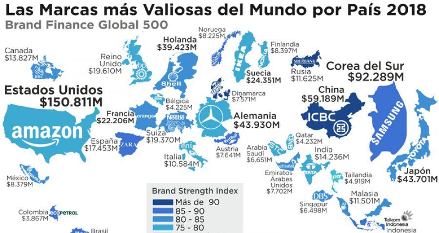 marcas mas valiosas por pais - ¿Cuáles son las marcas más valiosas por continente?