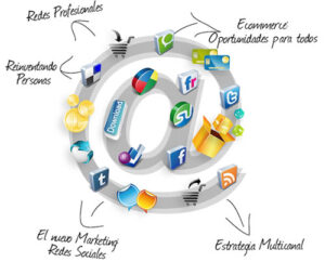 marketing tienda online