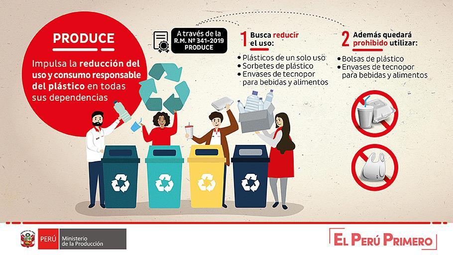 menos plastico PRODUCE - Perú: Ministerio de la Producción prohibirá el uso de bolsas plásticas en oficinas