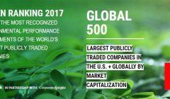 newsweek 240x140 - L'Oréal es reconocida como la empresa más sostenible del 2017