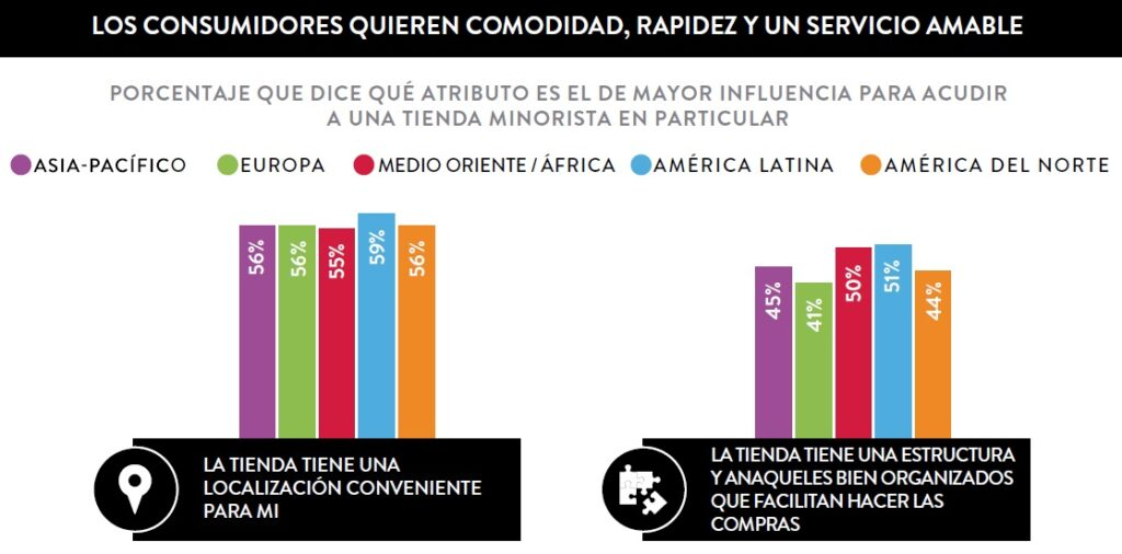 nielsen-conveniencia-global