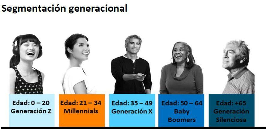 nielsen segmentacion generacional