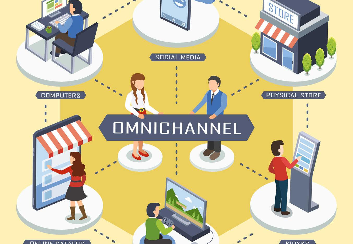 omnicanalidad imagen 23 - Tendencias en el sector retail a nivel global hacia 2021