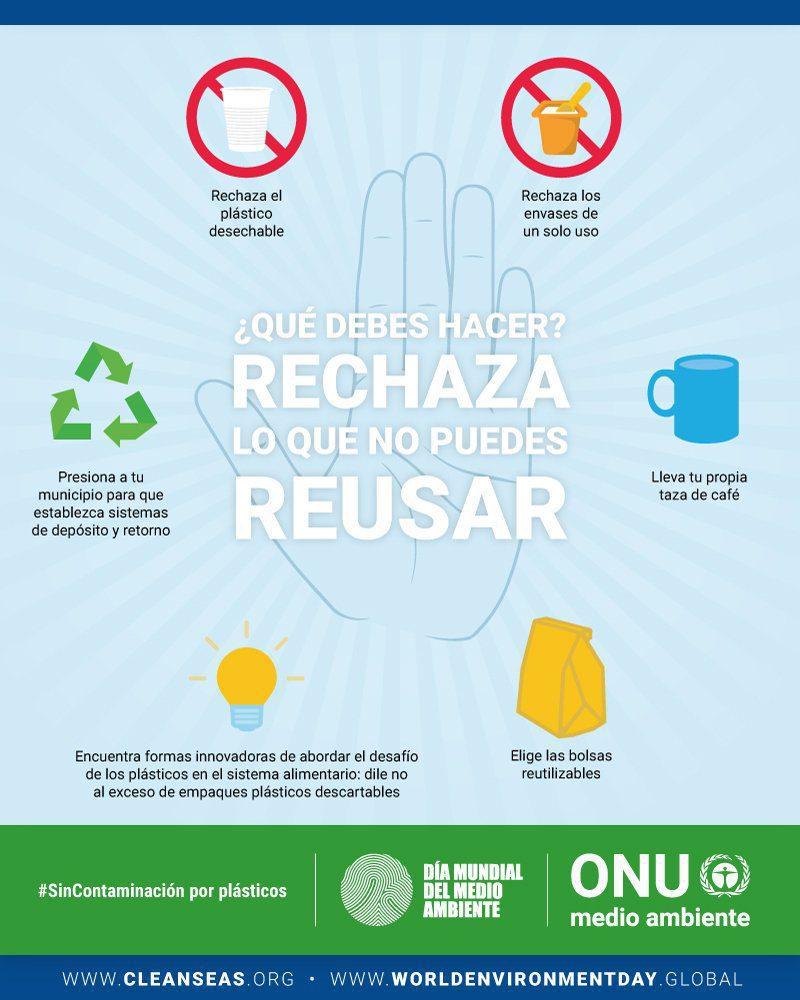 onu bolsas plasticas - Bolivia: Estos son los negocios que están desalentando el uso de bolsas plásticas
