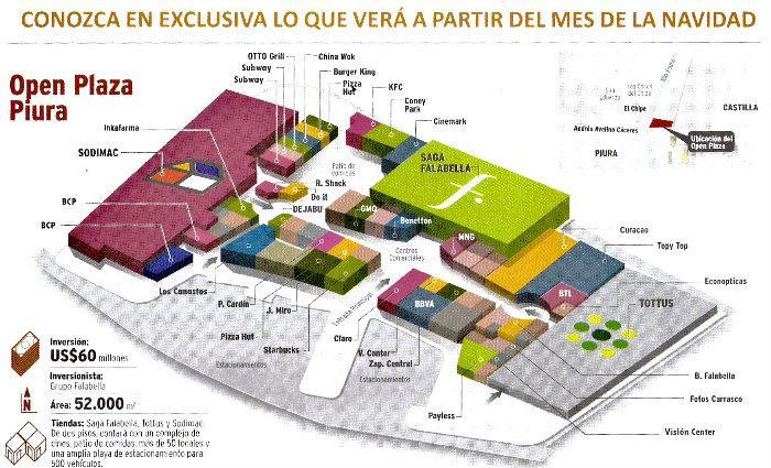 open plaza piura 1