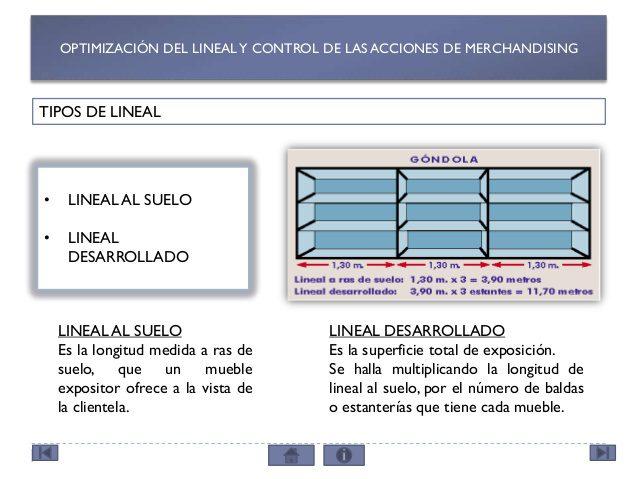 optimizacion-del-lineal-y-control-de-las-acciones-de-merchandising-6-638