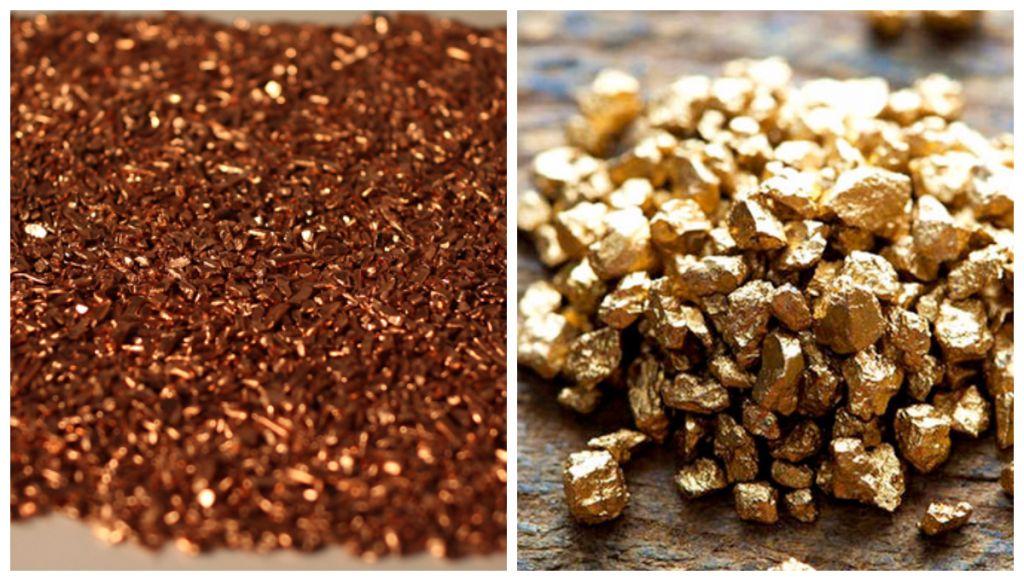 oro y cobre - Una mirada económica: Los efectos del coronavirus en el Perú