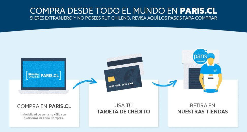 """paris argentina 2 - Paris crea programa """"compra en Argentina a precios de Chile"""""""