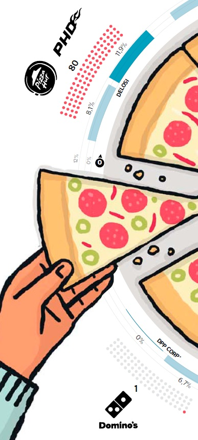 pizza peru info 2
