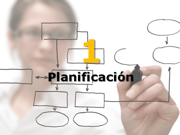 planificacion - Retail: La planificación asegura el éxito en una colección