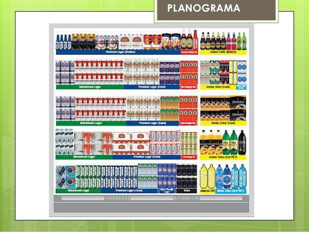 planograma-mercadotecnia-detallista-retail-29