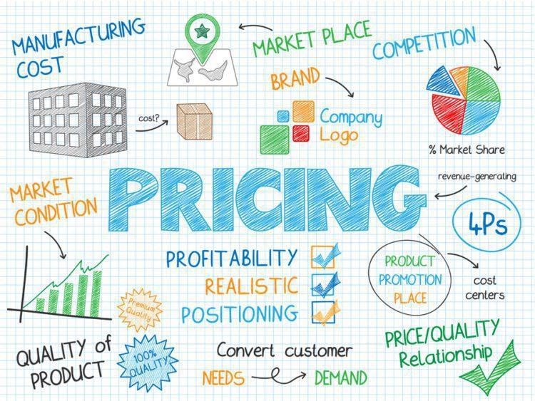 pricing - ¿Cuáles son los errores más comunes en la gestión de precios?