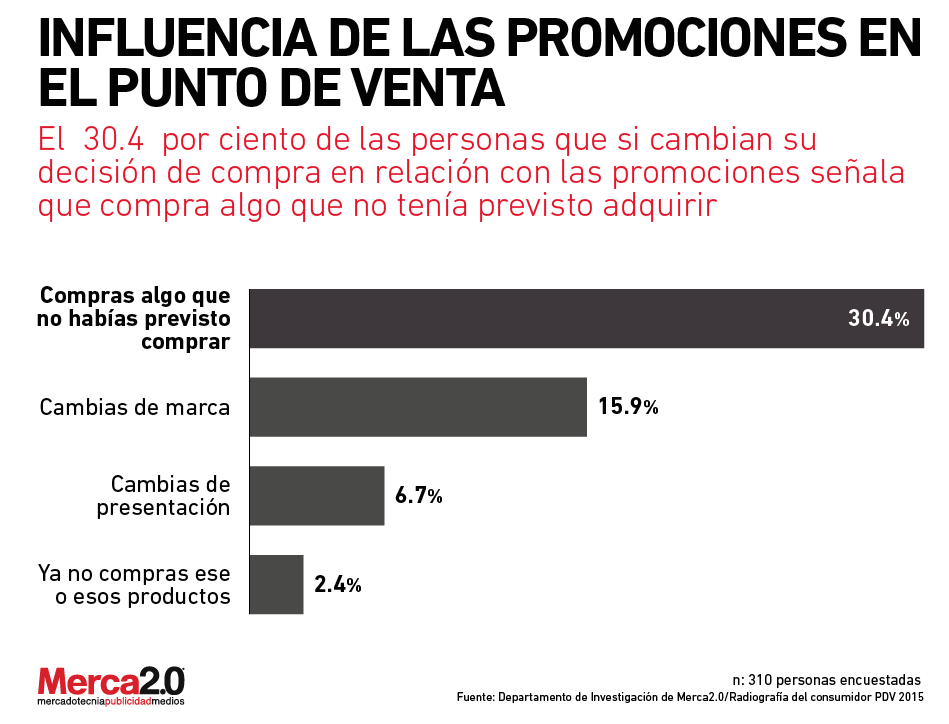 promociones-decisiones-01