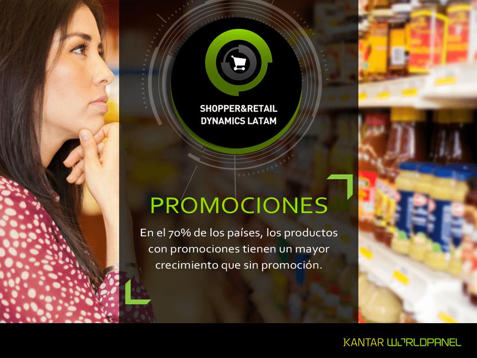 promociones latam - Retailers realizan unas cuatro ofertas al mes para repuntar ventas en Perú