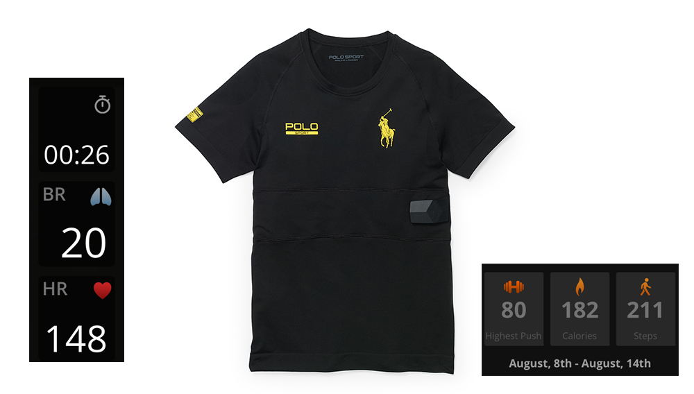 ralph lauren polotech shirt 02 - La ropa inteligente podría vender 135 millones de euros el 2018