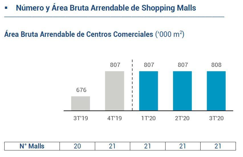 real plaza data
