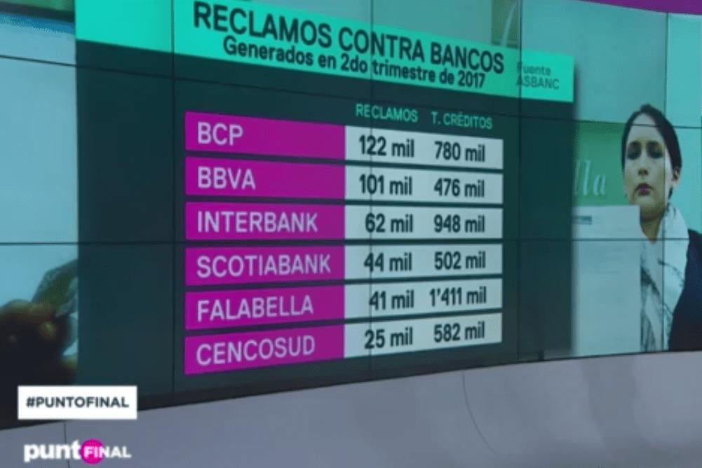 reclamos banco 2017 e1503325798596 - ¿Cuáles son las entidades bancarias que tienen mayor número de reclamos y sanciones en Perú?