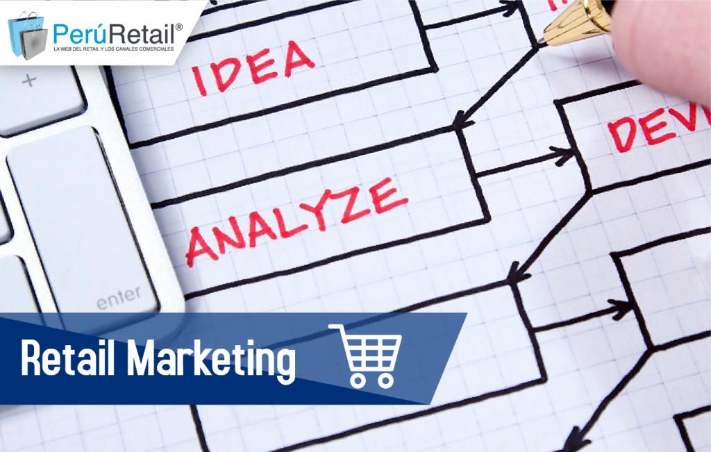 retail marketing 02-01
