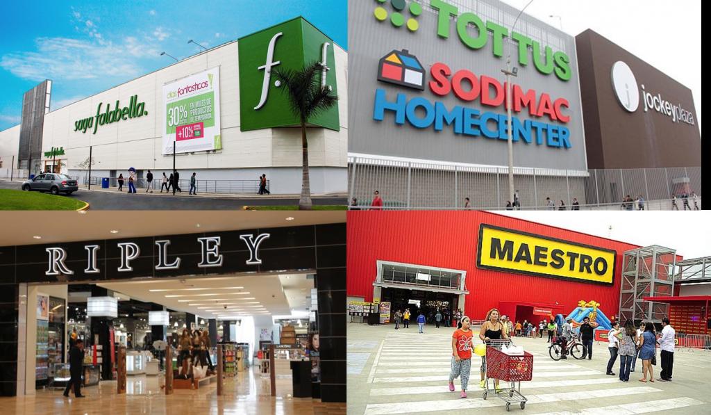 retail peruano es el mercado favorito para inversionistas chilenos 1 1024x597 - ¿Cuáles son los países latinoamericanos que tuvieron mayor crecimiento retail en el 2017?