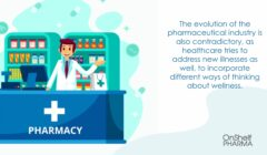 retail-trends-pharma
