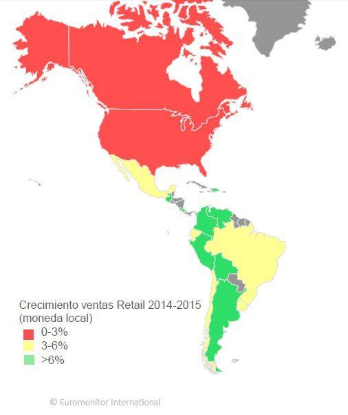 retailing america 2015